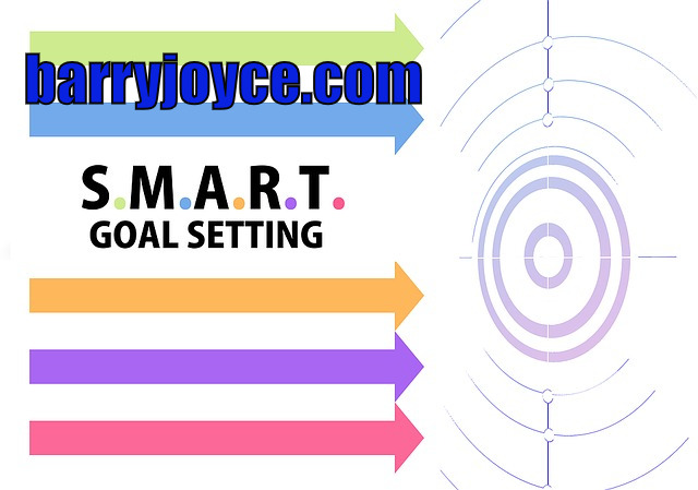 SMART Targets for your Social Media